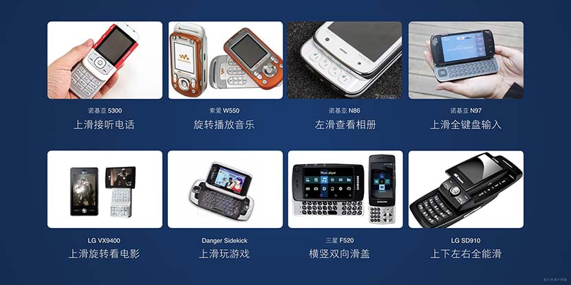 A collage of slide phones from the past. From Xiaomi's website