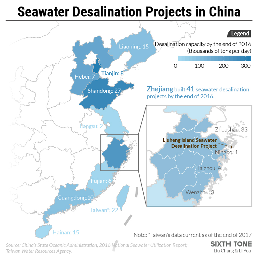 Rough Waters Ahead for China's Desalination Drive