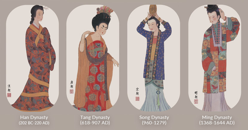 The development of 'hanfu' clothing over the centuries, according to 'hanfu' hobbyist site. The term 'hanfu' is a recent invention, one the subjects of these dynasties would not be familiar with. From @古典新风尚 on Weibo