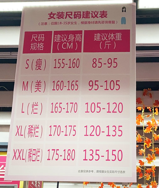 "The sizing chart from supermarket chain RT-Mart suggesting that people who wear size large or above are ""rotten,"" 2020. From @迷惑行為大賞 on Weibo"