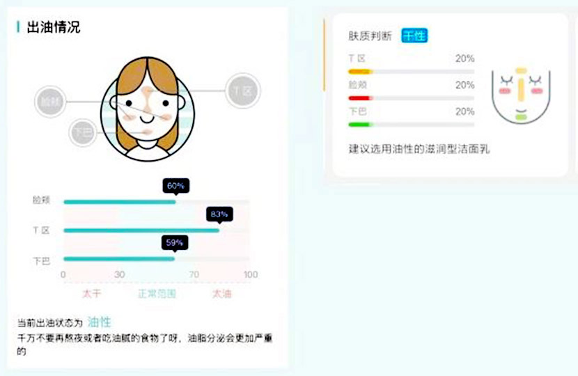 Skin test results as shown on two apps, 'You Look Amazing Today' (left) and Alibaba's Tmall app (right).